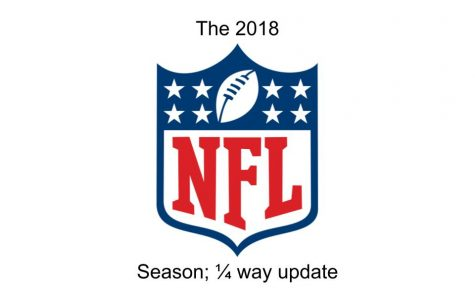 The 2018 NFL Season: 1/4 way update.