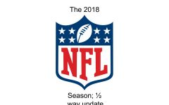 The 2018 NFL Season- 1/2 way (week 8) update