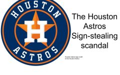 Winners Never Cheat- The Houston Astros Sign Stealing Scandal
